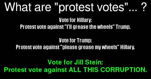 whatareprotestvotes